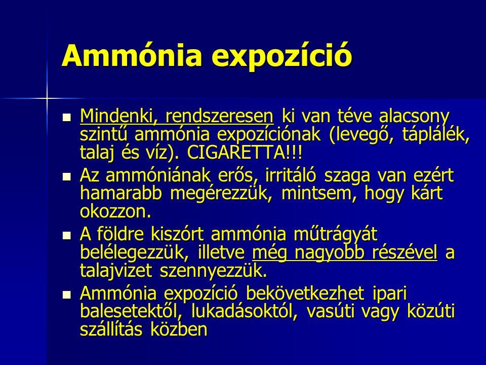 Ammónia expozíció Mindenki, rendszeresen ki van téve alacsony szintű ammónia expozíciónak (levegő, táplálék, talaj és víz). CIGARETTA!!! Mindenki, ren