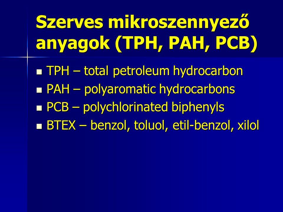 Szerves mikroszennyező anyagok (TPH, PAH, PCB) TPH – total petroleum hydrocarbon TPH – total petroleum hydrocarbon PAH – polyaromatic hydrocarbons PAH