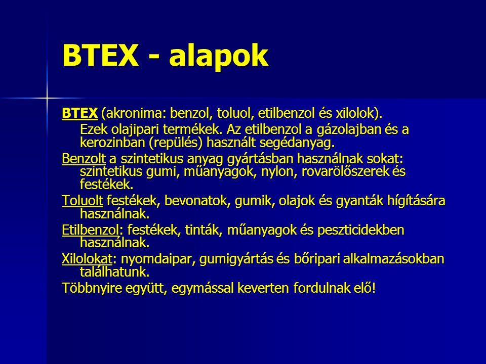 BTEX - alapok BTEX (akronima: benzol, toluol, etilbenzol és xilolok). Ezek olajipari termékek. Az etilbenzol a gázolajban és a kerozinban (repülés) ha