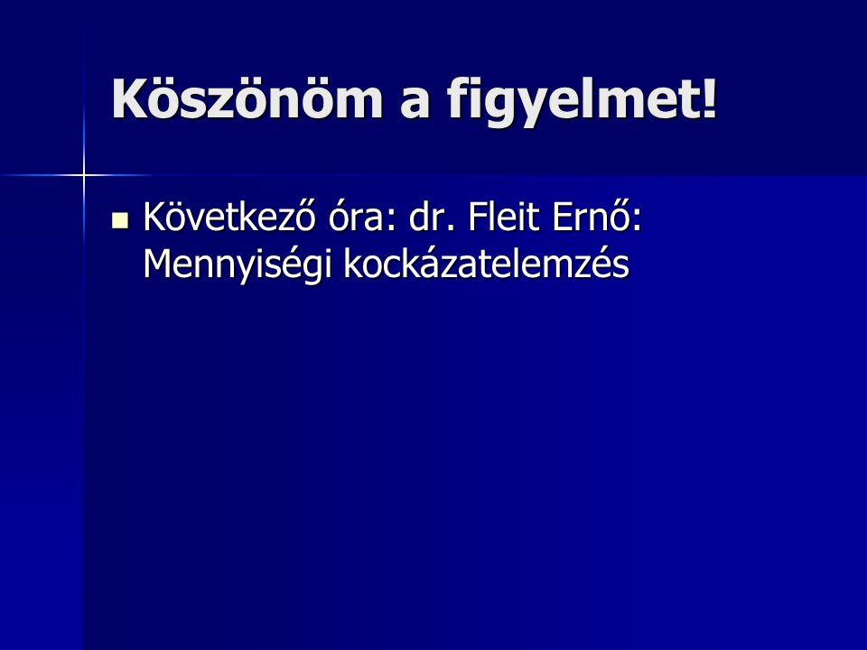 Köszönöm a figyelmet! Következő óra: dr. Fleit Ernő: Mennyiségi kockázatelemzés Következő óra: dr. Fleit Ernő: Mennyiségi kockázatelemzés