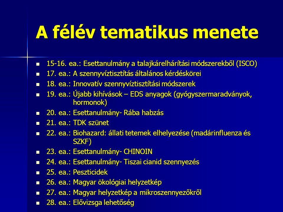 A félév tematikus menete 15-16. ea.: Esettanulmány a talajkárelhárítási módszerekből (ISCO) 15-16. ea.: Esettanulmány a talajkárelhárítási módszerekbő