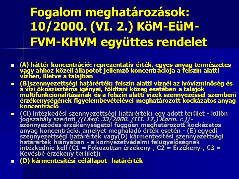 Fogalom meghatározások: 10/2000. (VI. 2.) KöM-EüM- FVM-KHVM együttes rendelet (A) háttér koncentráció: reprezentatív érték, egyes anyag természetes va