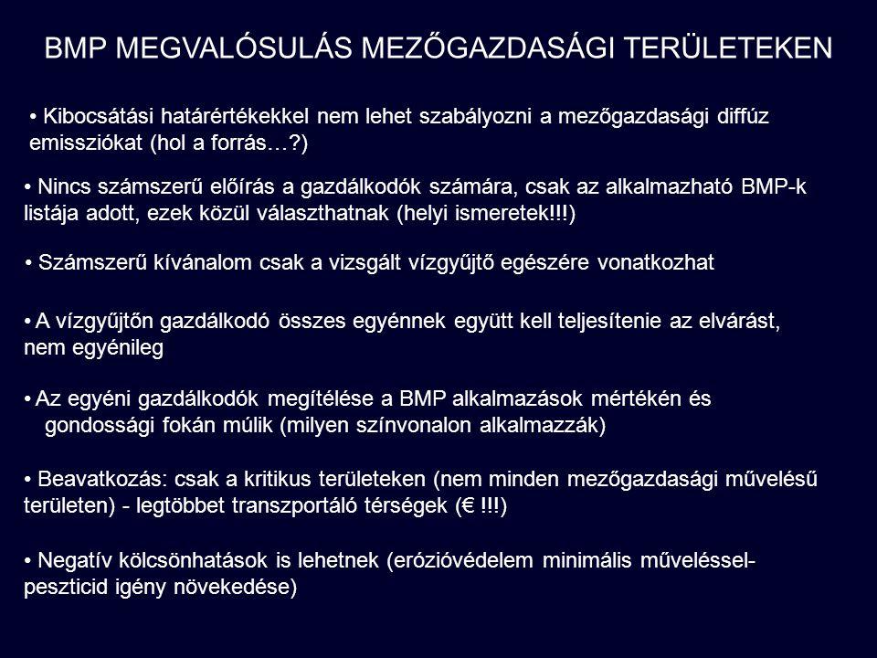 BMP MEGVALÓSULÁS MEZŐGAZDASÁGI TERÜLETEKEN Kibocsátási határértékekkel nem lehet szabályozni a mezőgazdasági diffúz emissziókat (hol a forrás… ) Nincs számszerű előírás a gazdálkodók számára, csak az alkalmazható BMP-k listája adott, ezek közül választhatnak (helyi ismeretek!!!) Számszerű kívánalom csak a vizsgált vízgyűjtő egészére vonatkozhat A vízgyűjtőn gazdálkodó összes egyénnek együtt kell teljesítenie az elvárást, nem egyénileg Az egyéni gazdálkodók megítélése a BMP alkalmazások mértékén és gondossági fokán múlik (milyen színvonalon alkalmazzák) Beavatkozás: csak a kritikus területeken (nem minden mezőgazdaságiművelésű területen) - legtöbbet transzportáló térségek (€ !!!) Negatív kölcsönhatások is lehetnek (erózióvédelem minimális műveléssel- peszticid igény növekedése)