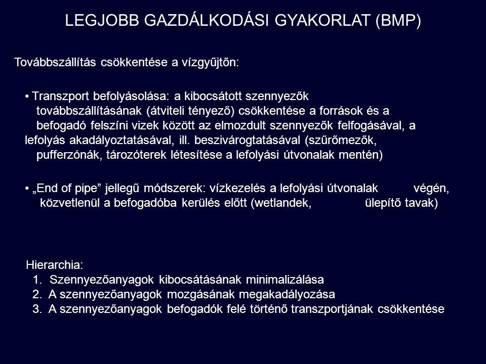 """FOLYAMAT JELLEGŰ BMP PÉLDÁK Forrásszabályozás a háztartásoknál (szennyezés kontroll a napi rutin során) Csapadékvíz forrásszabályozás (gyűjtés vagy beszivárogtatás a városi felületekkel való érintkezés helyén) Helyi szabályozás (összegyűjtött csapadékvíz visszatartása, beszivárogtatása vagy ülepítése) Regionális szabályozás (""""end of pipe módszerek: wetland, ülepítő tó) Városi területeken (egyének szintje) alkalmazott módszerek hierarciája:"""