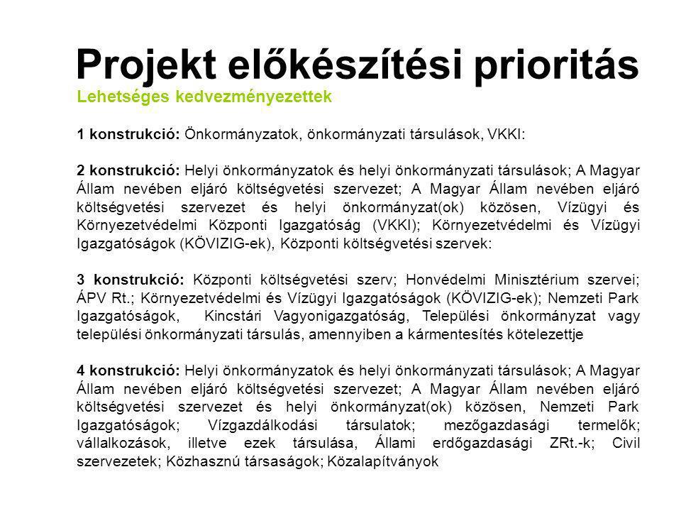 Projekt előkészítési prioritás Lehetséges kedvezményezettek 1 konstrukció: Önkormányzatok, önkormányzati társulások, VKKI: 2 konstrukció: Helyi önkormányzatok és helyi önkormányzati társulások; A Magyar Állam nevében eljáró költségvetési szervezet; A Magyar Állam nevében eljáró költségvetési szervezet és helyi önkormányzat(ok) közösen, Vízügyi és Környezetvédelmi Központi Igazgatóság (VKKI); Környezetvédelmi és Vízügyi Igazgatóságok (KÖVIZIG-ek), Központi költségvetési szervek: 3 konstrukció: Központi költségvetési szerv; Honvédelmi Minisztérium szervei; ÁPV Rt.; Környezetvédelmi és Vízügyi Igazgatóságok (KÖVIZIG-ek); Nemzeti Park Igazgatóságok, Kincstári Vagyonigazgatóság, Települési önkormányzat vagy települési önkormányzati társulás, amennyiben a kármentesítés kötelezettje 4 konstrukció: Helyi önkormányzatok és helyi önkormányzati társulások; A Magyar Állam nevében eljáró költségvetési szervezet; A Magyar Állam nevében eljáró költségvetési szervezet és helyi önkormányzat(ok) közösen, Nemzeti Park Igazgatóságok; Vízgazdálkodási társulatok; mezőgazdasági termelők; vállalkozások, illetve ezek társulása, Állami erdőgazdasági ZRt.-k; Civil szervezetek; Közhasznú társaságok; Közalapítványok