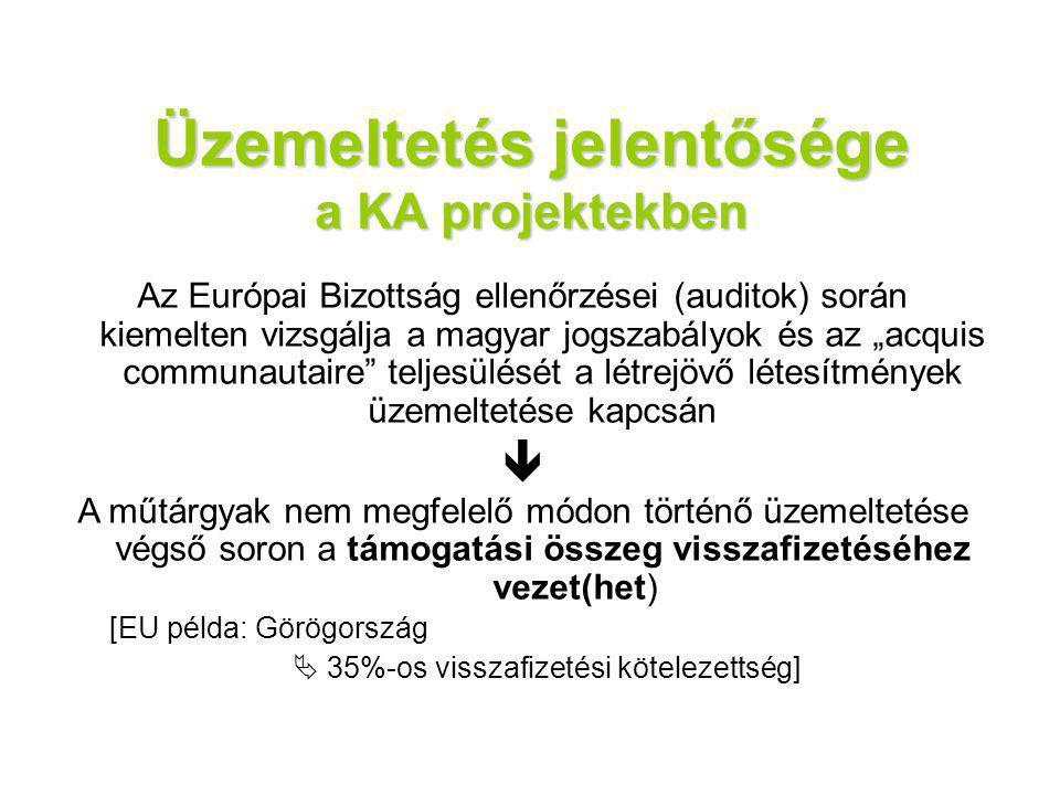 """Üzemeltetés jelentősége a KA projektekben Az Európai Bizottság ellenőrzései (auditok) során kiemelten vizsgálja a magyar jogszabályok és az """"acquis communautaire teljesülését a létrejövő létesítmények üzemeltetése kapcsán  A műtárgyak nem megfelelő módon történő üzemeltetése végső soron a támogatási összeg visszafizetéséhez vezet(het) [EU példa: Görögország  35%-os visszafizetési kötelezettség]"""