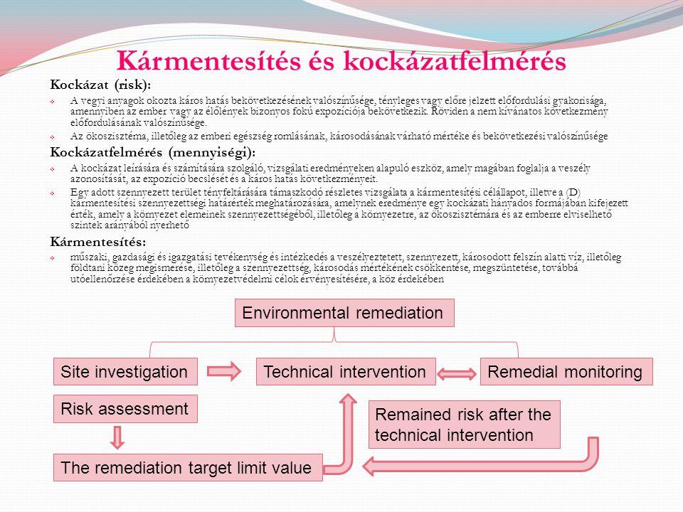 Kármentesítés és kockázatfelmérés Kockázat (risk):  A vegyi anyagok okozta káros hatás bekövetkezésének valószínűsége, tényleges vagy előre jelzett e