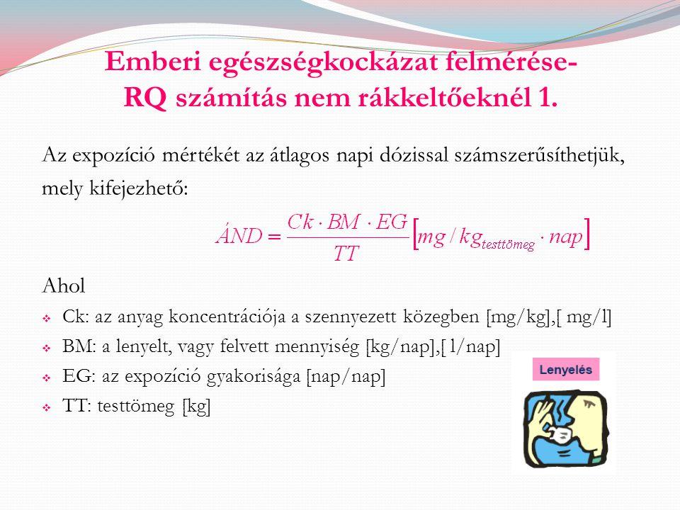 Emberi egészségkockázat felmérése- RQ számítás nem rákkeltőeknél 1. Az expozíció mértékét az átlagos napi dózissal számszerűsíthetjük, mely kifejezhet