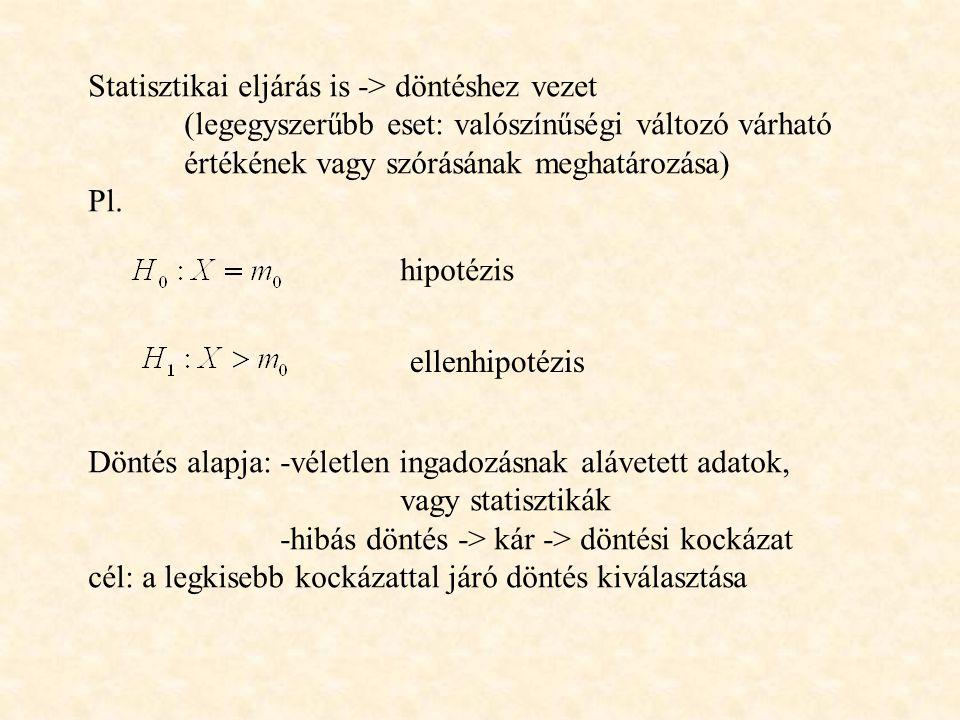 Statisztikai eljárás is -> döntéshez vezet (legegyszerűbb eset: valószínűségi változó várható értékének vagy szórásának meghatározása) Pl. hipotézis e
