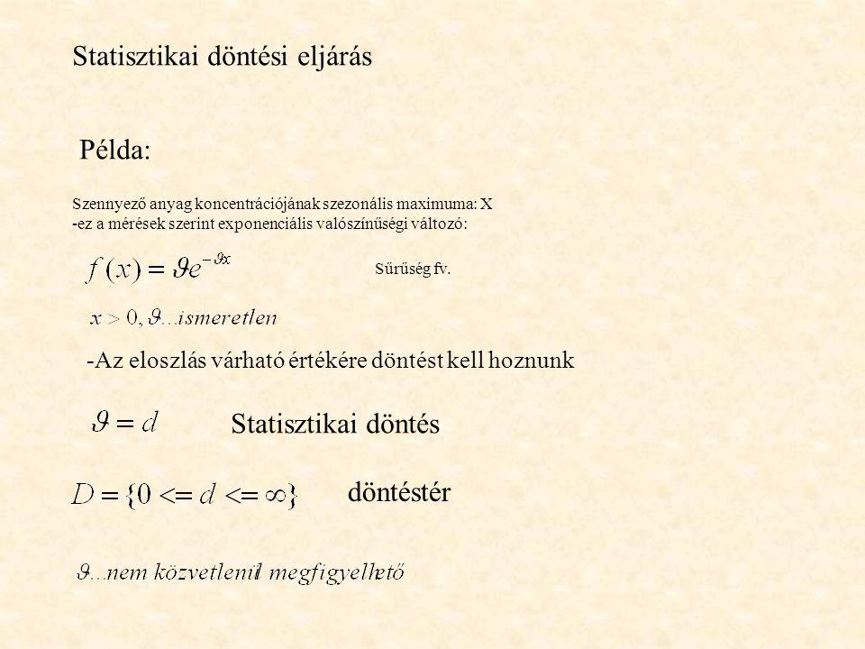Statisztikai döntési eljárás Példa: Szennyező anyag koncentrációjának szezonális maximuma: X -ez a mérések szerint exponenciális valószínűségi változó