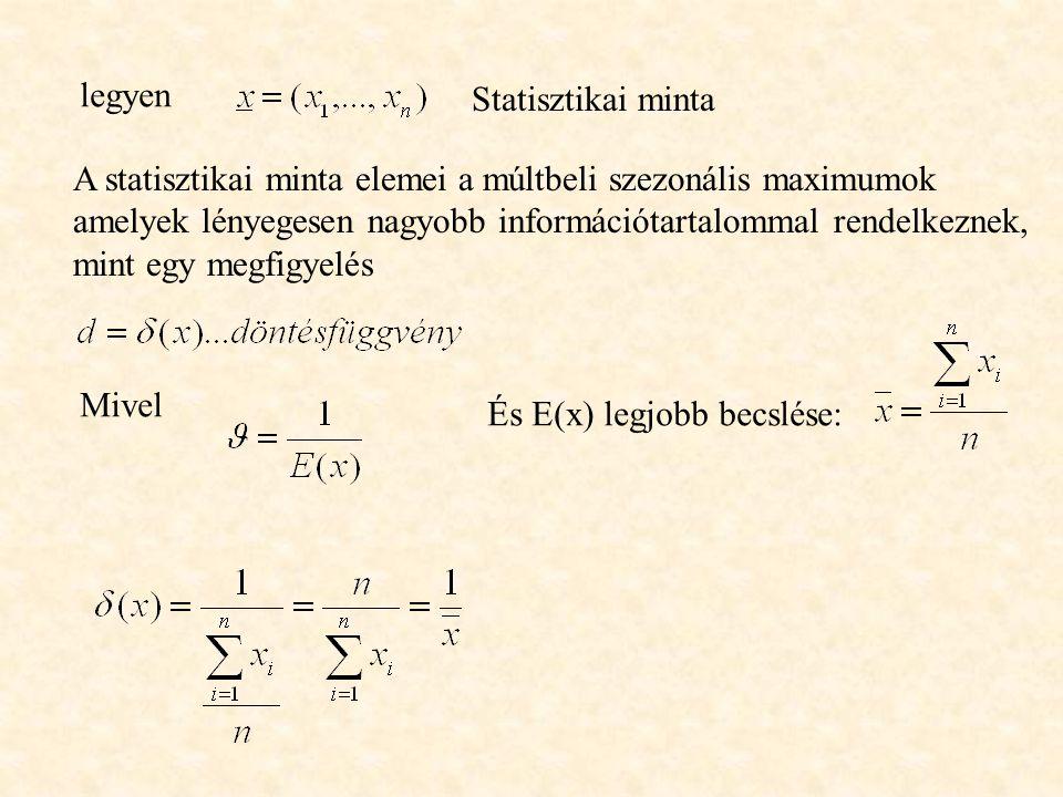 legyen Statisztikai minta A statisztikai minta elemei a múltbeli szezonális maximumok amelyek lényegesen nagyobb információtartalommal rendelkeznek, m
