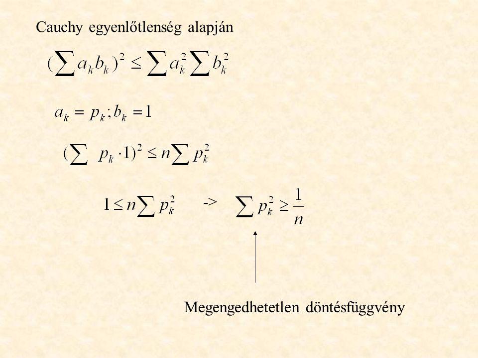 Cauchy egyenlőtlenség alapján ->-> Megengedhetetlen döntésfüggvény