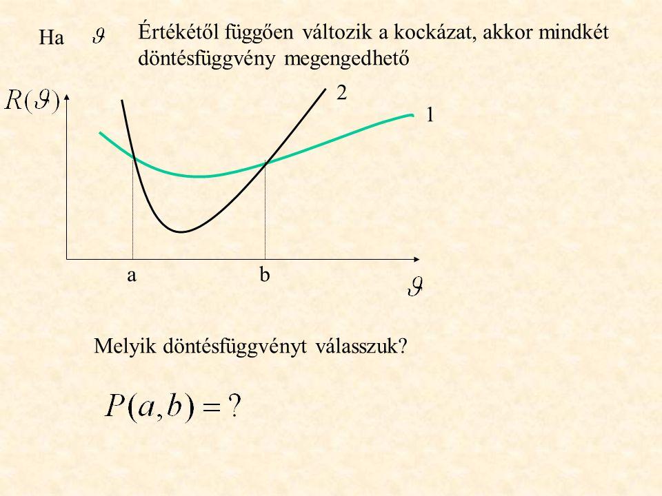 Ha Értékétől függően változik a kockázat, akkor mindkét döntésfüggvény megengedhető ab Melyik döntésfüggvényt válasszuk? 1 2