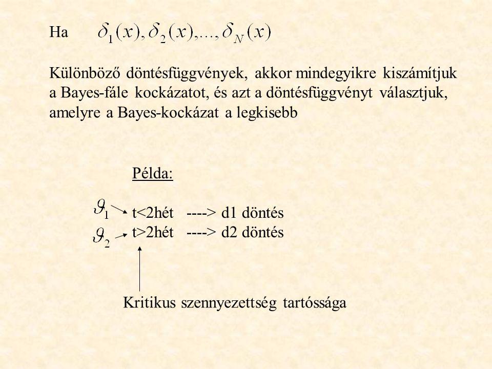 Ha Különböző döntésfüggvények, akkor mindegyikre kiszámítjuk a Bayes-fále kockázatot, és azt a döntésfüggvényt választjuk, amelyre a Bayes-kockázat a