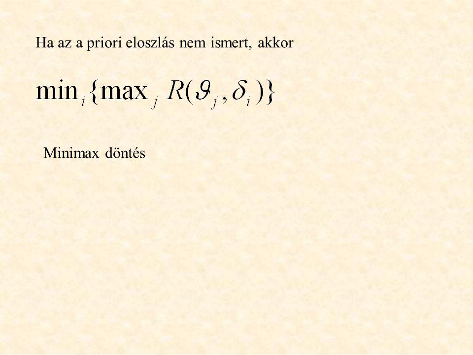 Ha az a priori eloszlás nem ismert, akkor Minimax döntés