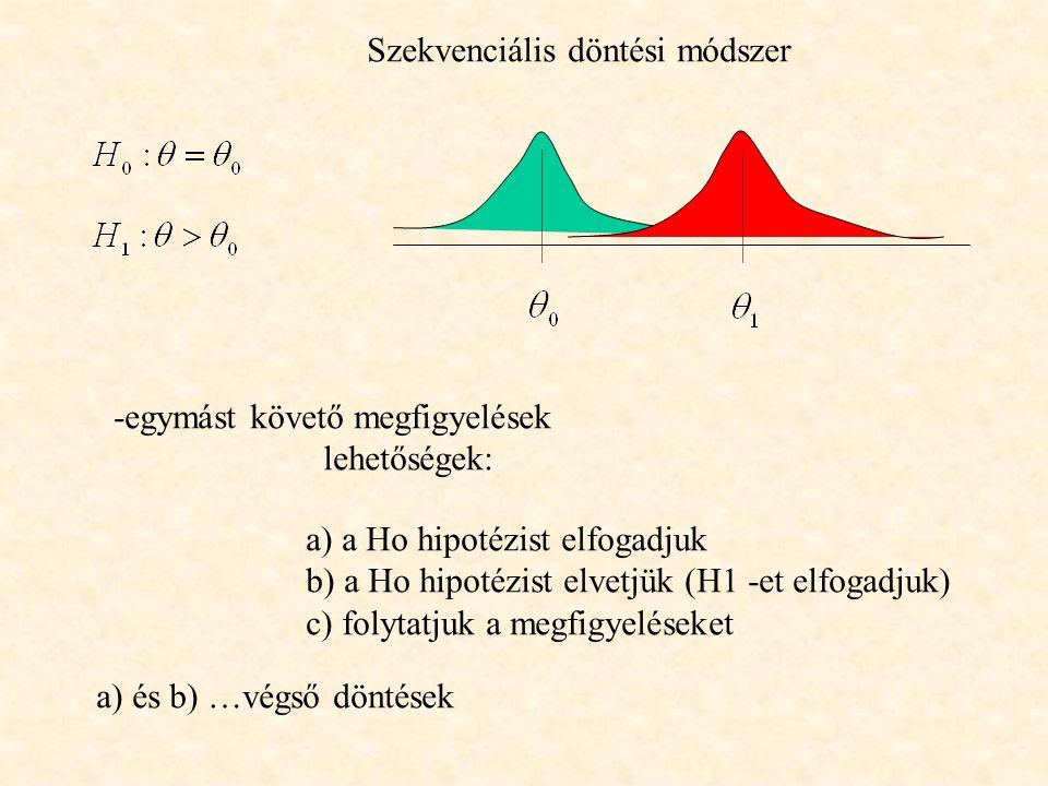 Szekvenciális döntési módszer -egymást követő megfigyelések lehetőségek: a) a Ho hipotézist elfogadjuk b) a Ho hipotézist elvetjük (H1 -et elfogadjuk)