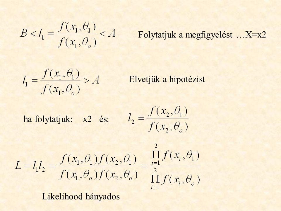 Folytatjuk a megfigyelést …X=x2 Elvetjük a hipotézist ha folytatjuk: x2 és: Likelihood hányados