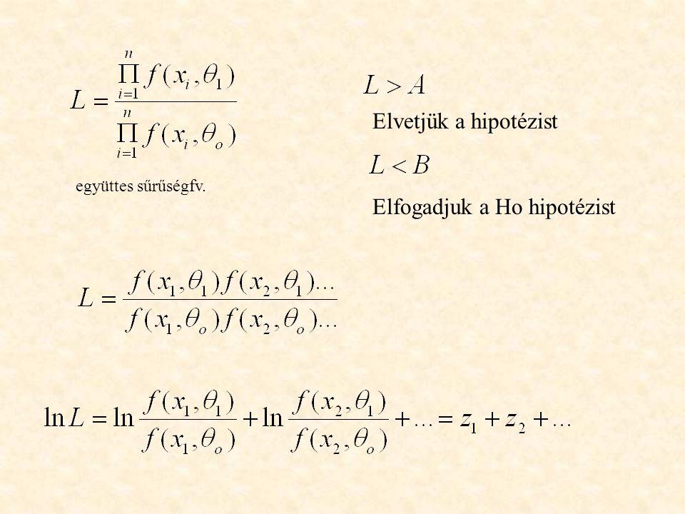 Elvetjük a hipotézist Elfogadjuk a Ho hipotézist együttes sűrűségfv.