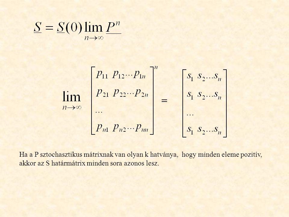 Ha a P sztochasztikus mátrixnak van olyan k hatványa, hogy minden eleme pozitív, akkor az S határmátrix minden sora azonos lesz.