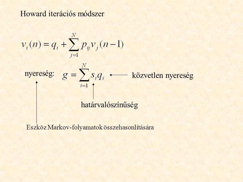 Howard iterációs módszer nyereség: határvalószínűség közvetlen nyereség Eszköz Markov-folyamatok összehasonlítására