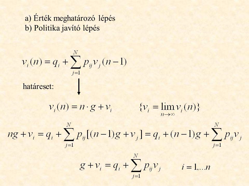 a) Érték meghatározó lépés b) Politika javító lépés határeset: