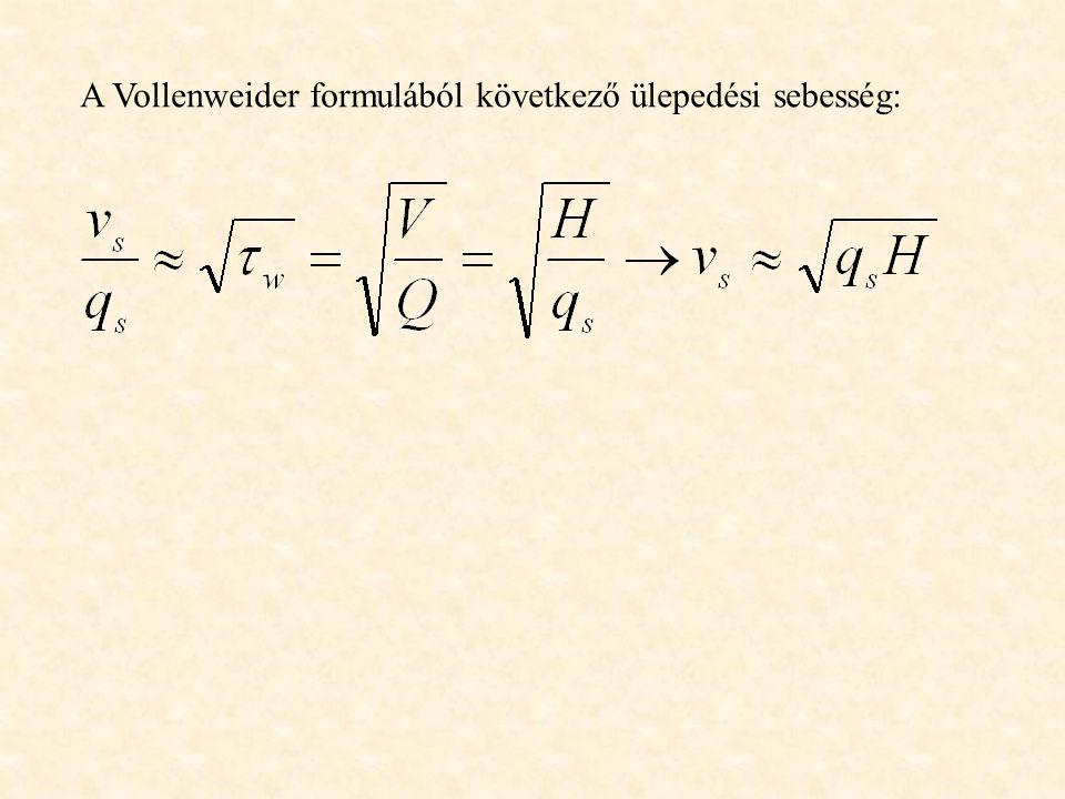 A Vollenweider formulából következő ülepedési sebesség: