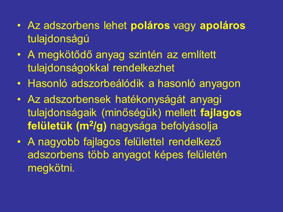 Vízkezelésben alkalmazott adszorbensek:  Zeolitok  Ioncserélő műgyanták  Aktívszén Az ivóvízkezelésben esetenként a zeolitok alkalmazására is sor kerül, de elsősorban az aktívszén alkalmazása vált általánossá Az aktívszén a vízkezelésben alapvetően a következő két formában használatos:  Por alakban  Granulátumként Az aktívszén alapanyaga lehet:  Kőszén (pl.