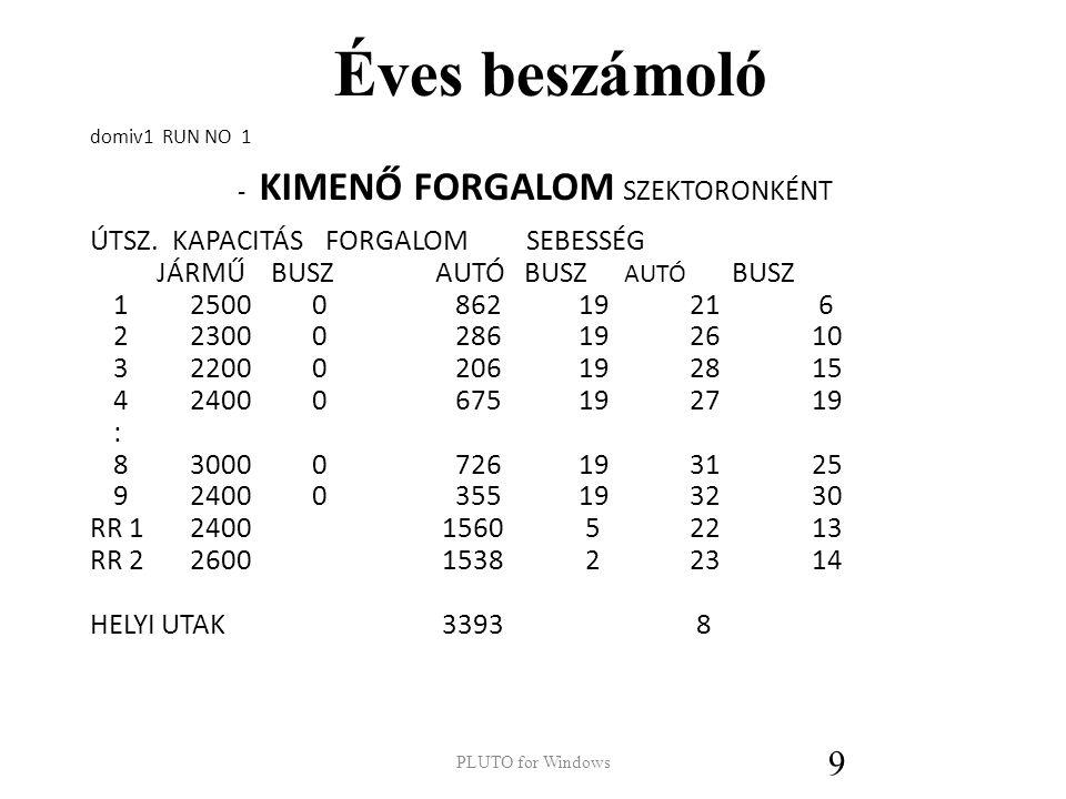 Éves beszámoló domiv1 RUN NO 1 - KIMENŐ FORGALOM SZEKTORONKÉNT ÚTSZ.
