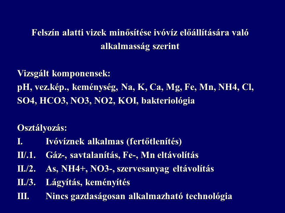 Felszín alatti vizek minősítése ivóvíz előállítására való alkalmasság szerint Vizsgált komponensek: pH, vez.kép., keménység, Na, K, Ca, Mg, Fe, Mn, NH4, Cl, SO4, HCO3, NO3, NO2, KOI, bakteriológia Osztályozás: I.Ivóvíznek alkalmas (fertőtlenítés) II/.1.Gáz-, savtalanítás, Fe-, Mn eltávolítás II./2.As, NH4+, NO3-, szervesanyag eltávolítás II./3.Lágyítás, keményítés III.Nincs gazdaságosan alkalmazható technológia