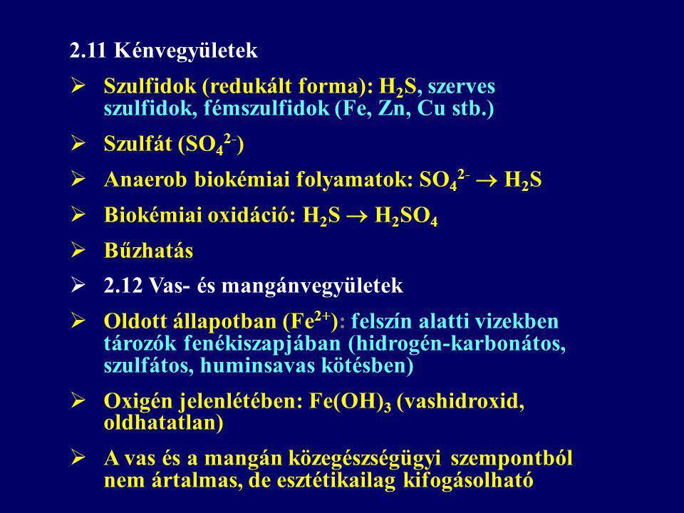2.11 Kénvegyületek  Szulfidok (redukált forma): H 2 S, szerves szulfidok, fémszulfidok (Fe, Zn, Cu stb.)  Szulfát (SO 4 2- )  Anaerob biokémiai folyamatok: SO 4 2-  H 2 S  Biokémiai oxidáció: H 2 S  H 2 SO 4  Bűzhatás  2.12 Vas- és mangánvegyületek  Oldott állapotban (Fe 2+ ): felszín alatti vizekben tározók fenékiszapjában (hidrogén-karbonátos, szulfátos, huminsavas kötésben)  Oxigén jelenlétében: Fe(OH) 3 (vashidroxid, oldhatatlan)  A vas és a mangán közegészségügyi szempontból nem ártalmas, de esztétikailag kifogásolható