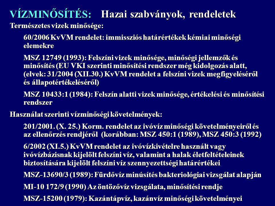 VÍZMINŐSÍTÉS: Természetes vizek minősége: 60/2006 KvVM rendelet: immissziós határértékek kémiai minőségi elemekre MSZ 12749 (1993): Felszíni vizek minősége, minőségi jellemzők és minősítés (EU VKI szerinti minősítési rendszer még kidolgozás alatt, (elvek: 31/2004 (XII.30.) KvVM rendelet a felszíni vizek megfigyeléséről és állapotértékeléséről) MSZ 10433:1 (1984): Felszín alatti vizek minősége, értékelési és minősítési rendszer Használat szerinti vízminőségi követelmények: 201/2001.
