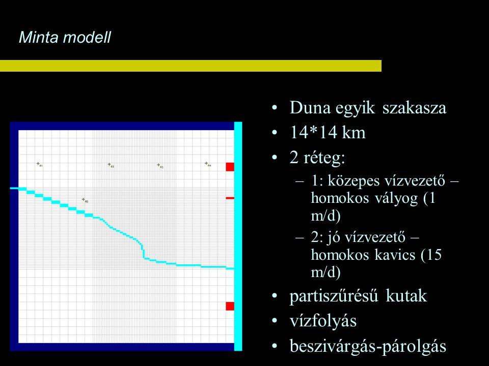 Duna egyik szakasza 14*14 km 2 réteg: –1: közepes vízvezető – homokos vályog (1 m/d) –2: jó vízvezető – homokos kavics (15 m/d) partiszűrésű kutak vízfolyás beszivárgás-párolgás Minta modell