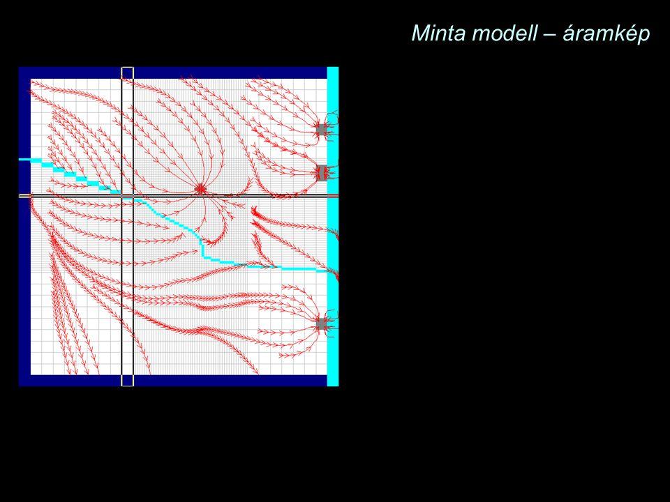 Minta modell – áramkép