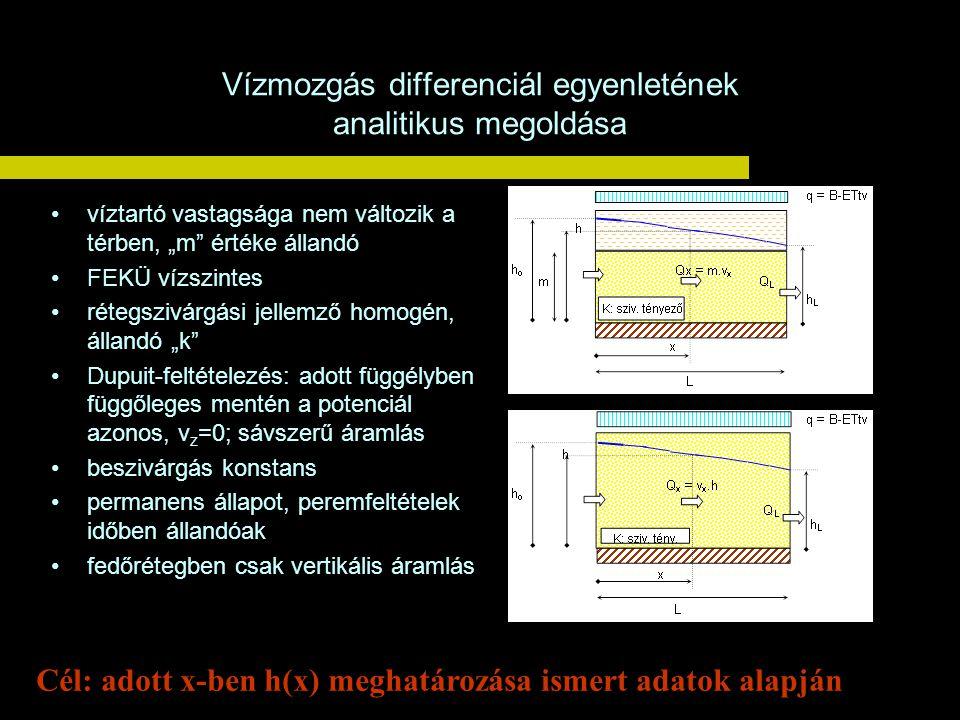 """Vízmozgás differenciál egyenletének analitikus megoldása víztartó vastagsága nem változik a térben, """"m értéke állandó FEKÜ vízszintes rétegszivárgási jellemző homogén, állandó """"k Dupuit-feltételezés: adott függélyben függőleges mentén a potenciál azonos, v z =0; sávszerű áramlás beszivárgás konstans permanens állapot, peremfeltételek időben állandóak fedőrétegben csak vertikális áramlás Cél: adott x-ben h(x) meghatározása ismert adatok alapján"""