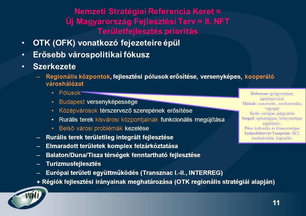 11 Nemzeti Stratégiai Referencia Keret = Új Magyarország Fejlesztési Terv = II. NFT Területfejlesztés prioritás OTK (OFK) vonatkozó fejezeteire épül E
