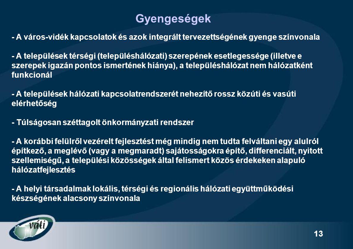13 Gyengeségek - A város-vidék kapcsolatok és azok integrált tervezettségének gyenge színvonala - A települések térségi (településhálózati) szerepének