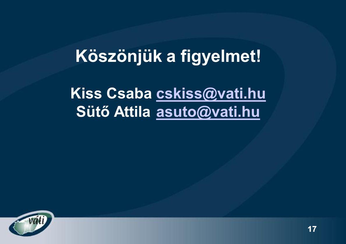 17 Köszönjük a figyelmet! Kiss Csaba cskiss@vati.hu Sütő Attila asuto@vati.hucskiss@vati.huasuto@vati.hu