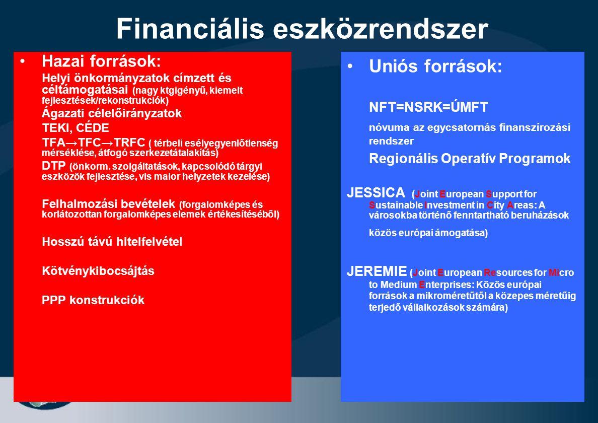 4 Financiális eszközrendszer Hazai források: Helyi önkormányzatok címzett és céltámogatásai (nagy ktgigényű, kiemelt fejlesztések/rekonstrukciók) Ágaz