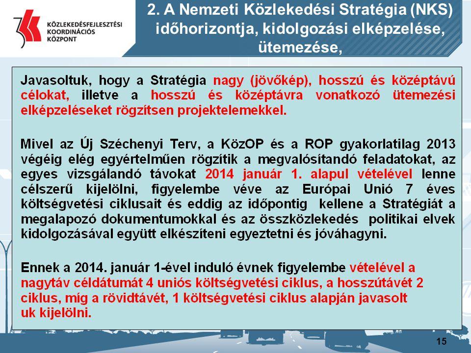 15 2. A Nemzeti Közlekedési Stratégia (NKS) időhorizontja, kidolgozási elképzelése, ütemezése,