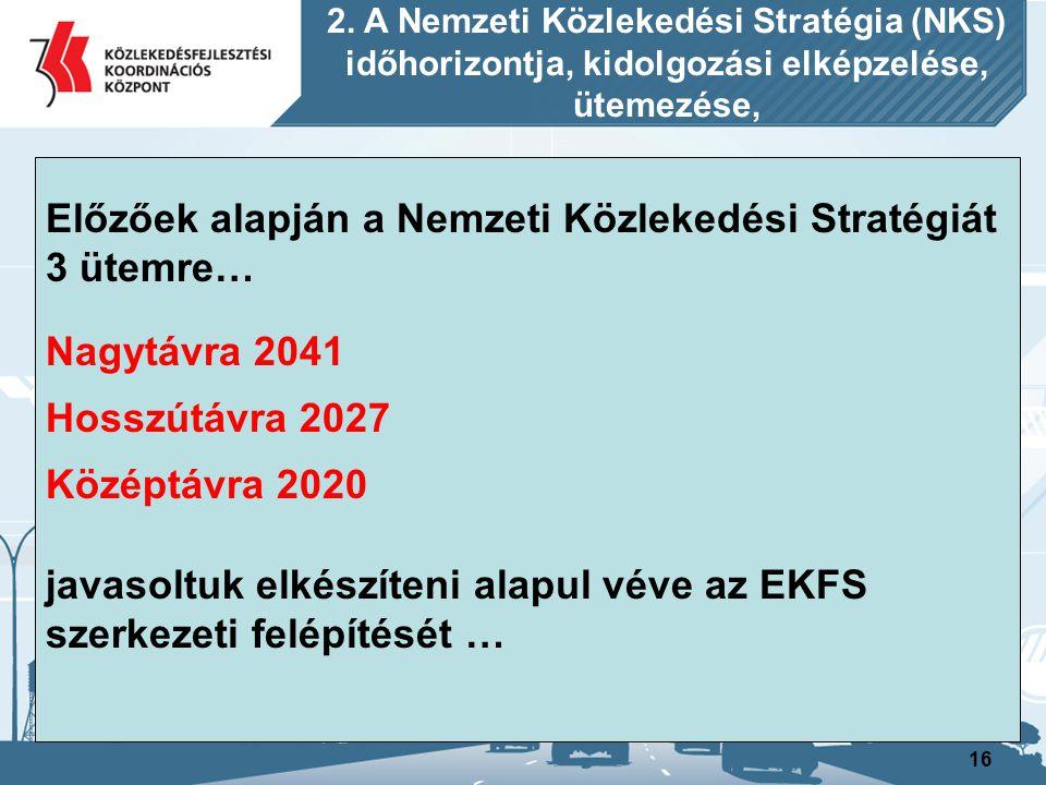 16 Előzőek alapján a Nemzeti Közlekedési Stratégiát 3 ütemre… Nagytávra 2041 Hosszútávra 2027 Középtávra 2020 javasoltuk elkészíteni alapul véve az EK