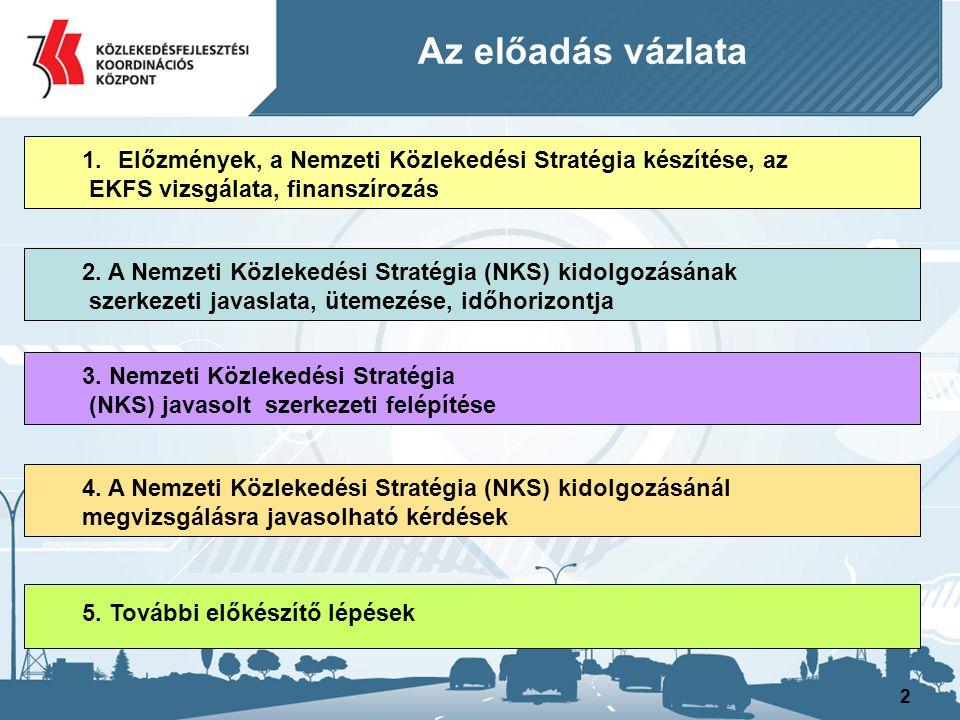 2 Az előadás vázlata 2. A Nemzeti Közlekedési Stratégia (NKS) kidolgozásának szerkezeti javaslata, ütemezése, időhorizontja 1.Előzmények, a Nemzeti Kö