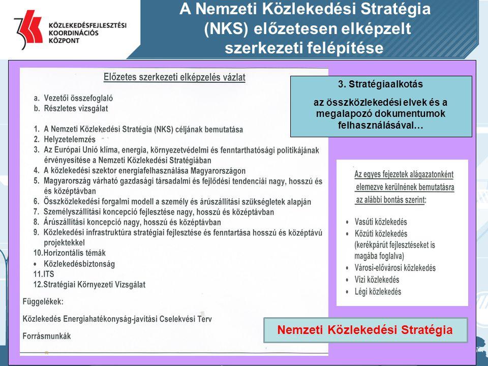 24 A Nemzeti Közlekedési Stratégia (NKS) előzetesen elképzelt szerkezeti felépítése 3. Stratégiaalkotás az összközlekedési elvek és a megalapozó dokum