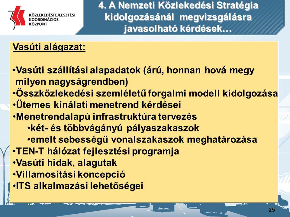 25 Vasúti alágazat: Vasúti szállítási alapadatok (árú, honnan hová megy milyen nagyságrendben) Összközlekedési szemléletű forgalmi modell kidolgozása