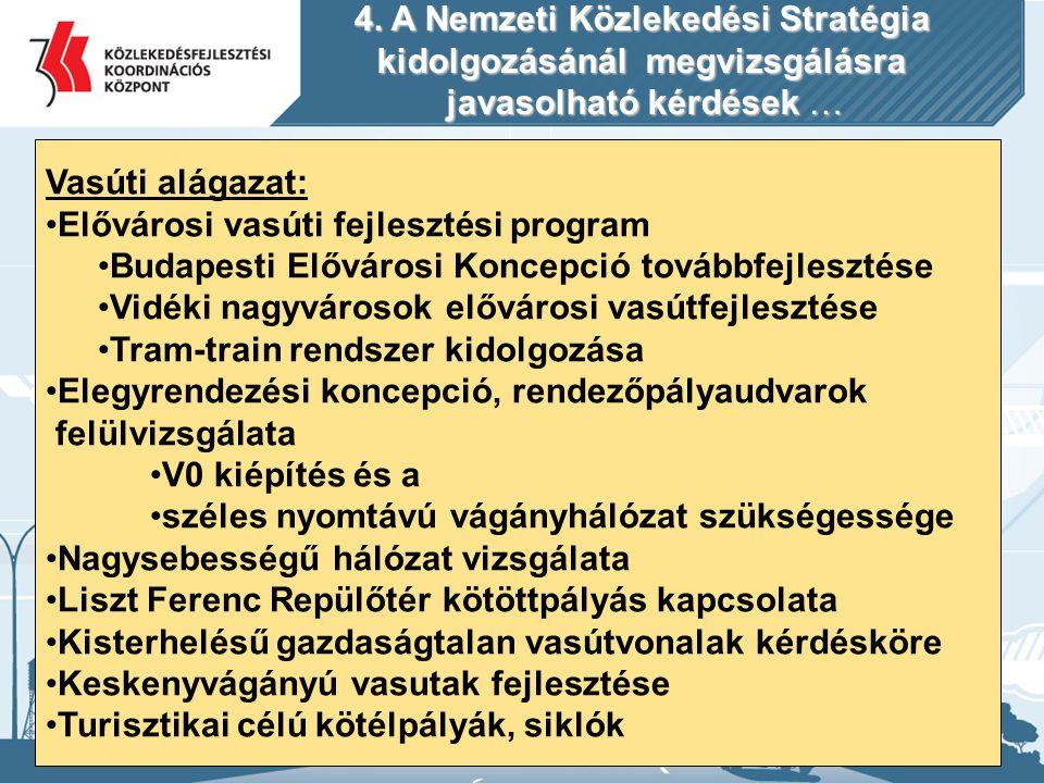 26 Vasúti alágazat: Elővárosi vasúti fejlesztési program Budapesti Elővárosi Koncepció továbbfejlesztése Vidéki nagyvárosok elővárosi vasútfejlesztése