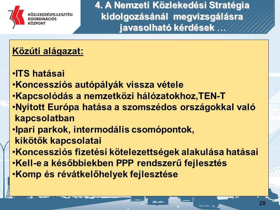 28 Közúti alágazat: ITS hatásai Koncessziós autópályák vissza vétele Kapcsolódás a nemzetközi hálózatokhoz,TEN-T Nyitott Európa hatása a szomszédos or