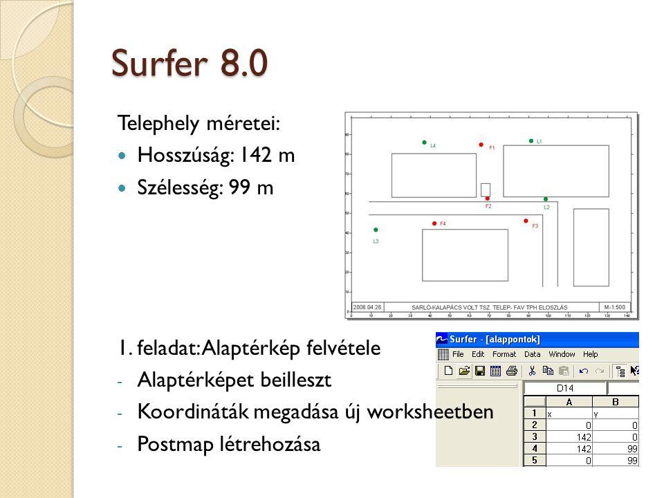 Surfer 8.0 Telephely méretei: Hosszúság: 142 m Szélesség: 99 m 1. feladat: Alaptérkép felvétele - Alaptérképet beilleszt - Koordináták megadása új wor