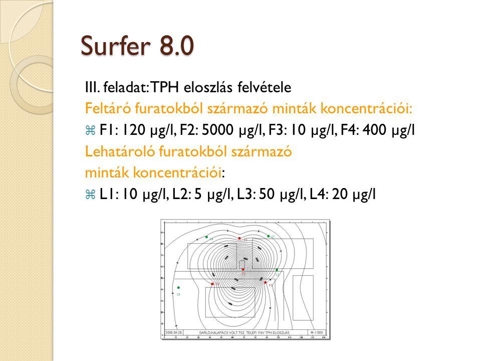 Surfer 8.0 III. feladat: TPH eloszlás felvétele Feltáró furatokból származó minták koncentrációi:  F1: 120 µg/l, F2: 5000 µg/l, F3: 10 µg/l, F4: 400