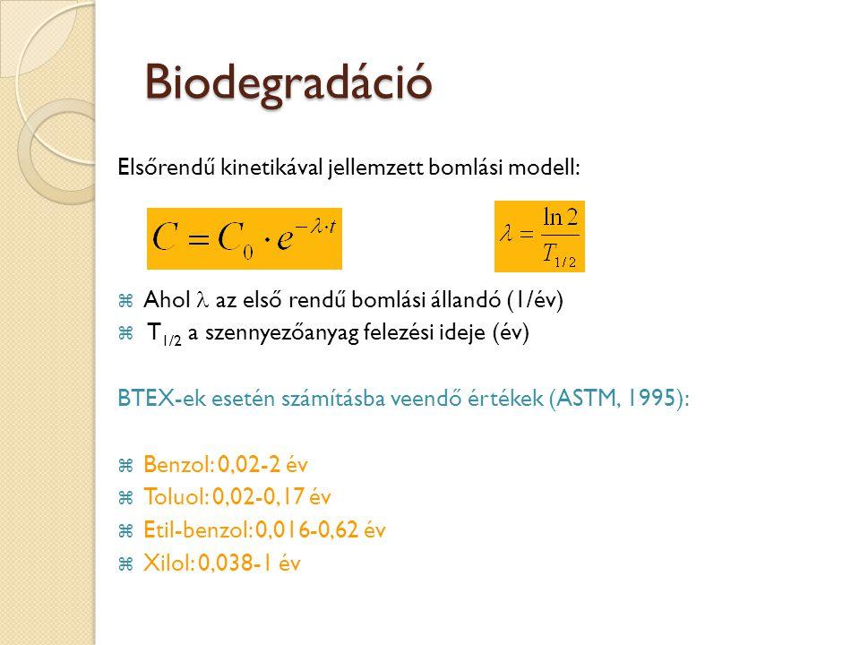 Biodegradáció Elsőrendű kinetikával jellemzett bomlási modell:  Ahol az első rendű bomlási állandó (1/év)  T 1/2 a szennyezőanyag felezési ideje (év