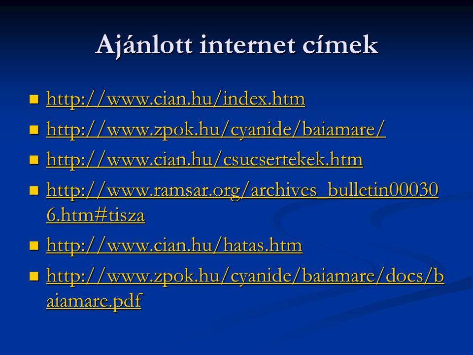 Ajánlott internet címek http://www.cian.hu/index.htm http://www.cian.hu/index.htm http://www.cian.hu/index.htm http://www.zpok.hu/cyanide/baiamare/ ht