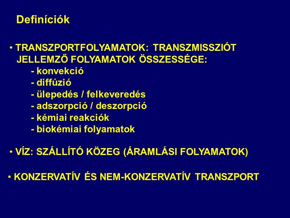 Definíciók TRANSZPORTFOLYAMATOK: TRANSZMISSZIÓT JELLEMZŐ FOLYAMATOK ÖSSZESSÉGE: - konvekció - diffúzió - ülepedés / felkeveredés - adszorpció / deszorpció - kémiai reakciók - biokémiai folyamatok VÍZ: SZÁLLÍTÓ KÖZEG(ÁRAMLÁSI FOLYAMATOK) KONZERVATÍV ÉS NEM-KONZERVATÍV TRANSZPORT
